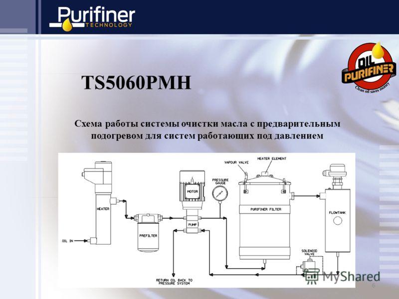 TS5060PMH Схема работы системы очистки масла с предварительным подогревом для систем работающих под давлением 6