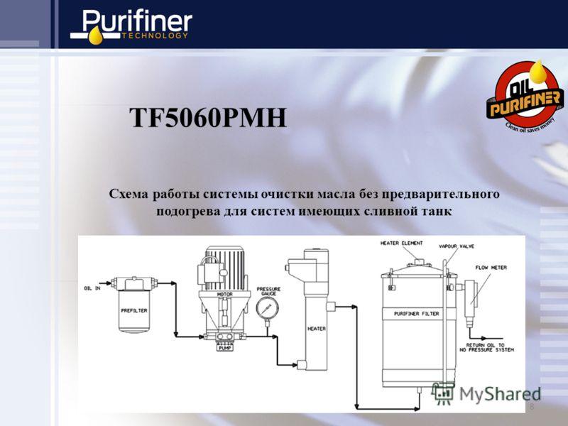 TF5060PMH Схема работы системы очистки масла без предварительного подогрева для систем имеющих сливной танк 8