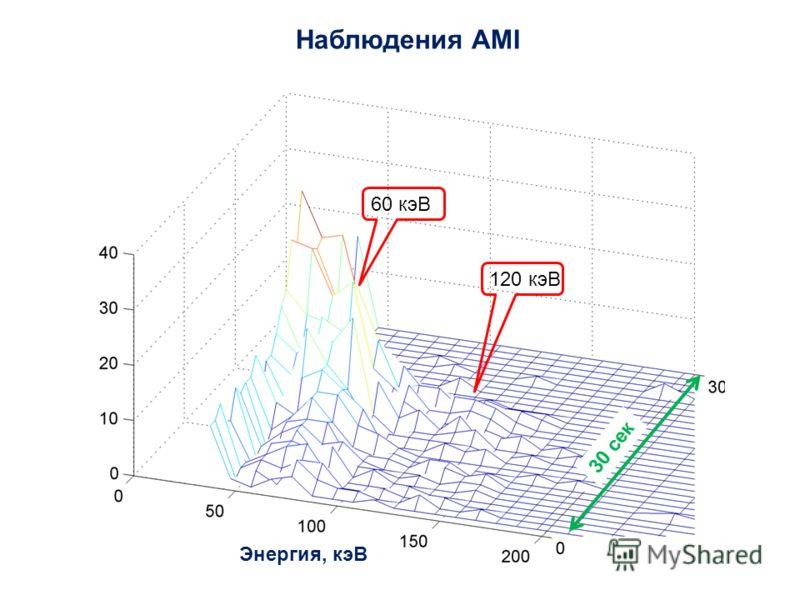 60 кэВ 120 кэВ Энергия, кэВ 30 сек Наблюдения AMI