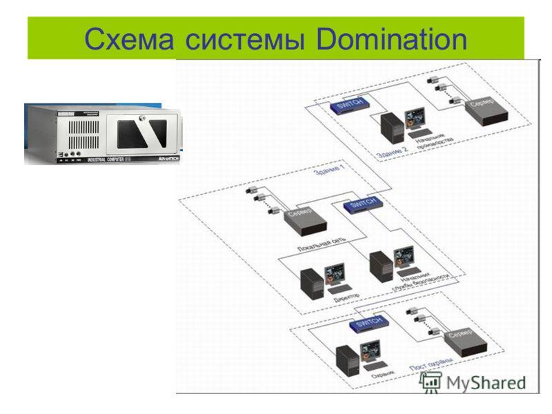 Схема системы Domination