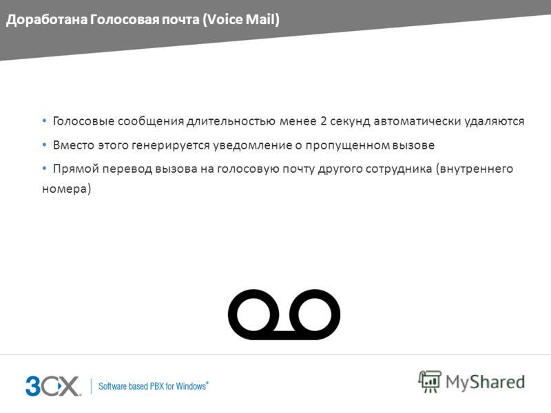 Доработана Голосовая почта (Voice Mail) Голосовые сообщения длительностью менее 2 секунд автоматически удаляются Вместо этого генерируется уведомление о пропущенном вызове Прямой перевод вызова на голосовую почту другого сотрудника (внутреннего номер