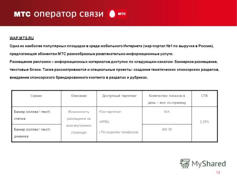 13 WAP.MTS.RU Одна из наиболее популярных площадок в среде мобильного Интернета (wap-портал 1 по выручке в России), предлагающая абонентам МТС разнообразные развлекательно-информационные услуги. Размещение рекламно – информационных материалов доступн