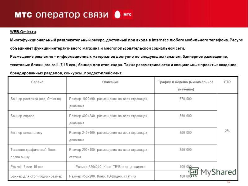 15 WEB.Omlet.ru Многофункциональный развлекательный ресурс, доступный при входе в Internet с любого мобильного телефона. Ресурс объединяет функции интерактивного магазина и многопользовательской социальной сети. Размещение рекламно – информационных м