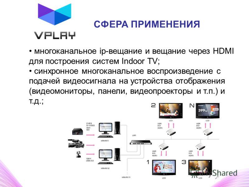 многоканальное ip-вещание и вещание через HDMI для построения систем Indoor TV; синхронное многоканальное воспроизведение с подачей видеосигнала на устройства отображения (видеомониторы, панели, видеопроекторы и т.п.) и т.д.; СФЕРА ПРИМЕНЕНИЯ