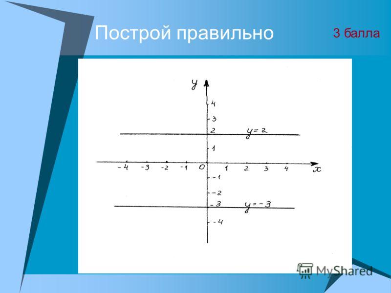 Найди правильный ответ - Под каким номером изображен график функции, заданной формулой y = - 0, 5x +3? 6