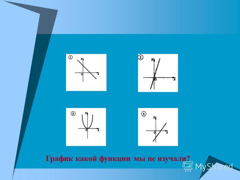Какую функцию называют линейной? Что является графиком линейной функции? Какую функцию называют прямой пропорциональностью? Что является графиком прямой пропорциональности? В каком случае графики двух линейных функций являются параллельными прямыми?