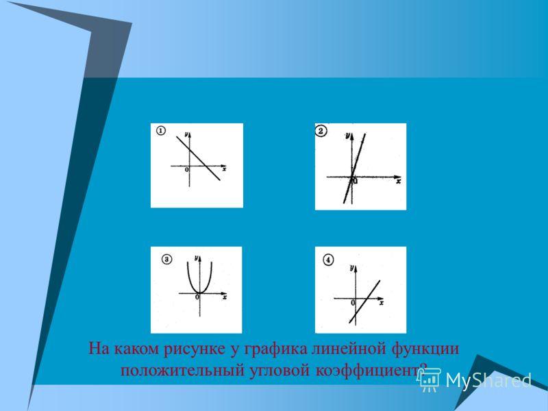 На каком рисунке изображен график прямой пропорциональности?
