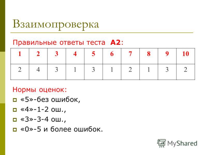 Взаимопроверка Нормы оценок: «5»-без ошибок, «4»-1-2 ош., «3»-3-4 ош., «0»-5 и более ошибок. 12345678910 2431312132 Правильные ответы теста А2: