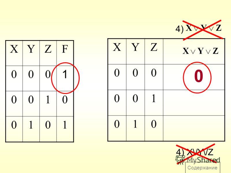 17 XYZF 000 1 0010 0101 4) X\/Y\/Z 4) XYZ 000 001 010 0 Содержание