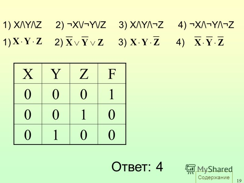 Содержание 19 1)2)2)3)4) 1) X/\Y/\Z2) ¬X\/¬Y\/Z3) X/\Y/\¬Z4) ¬X/\¬Y/\¬Z Ответ: 4 XYZF 0001 0010 0100