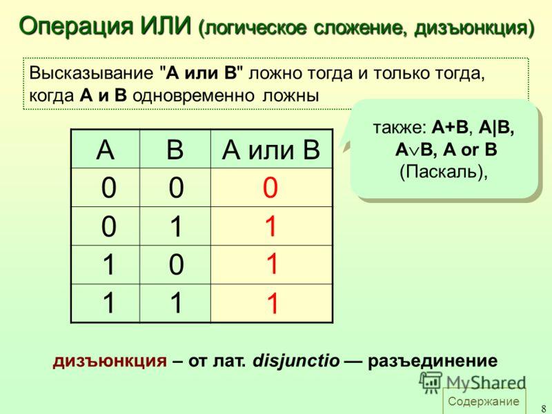 Содержание 8 ABА или B 1 000 01 10 11 1 1 дизъюнкция – от лат. disjunctio разъединение Высказывание