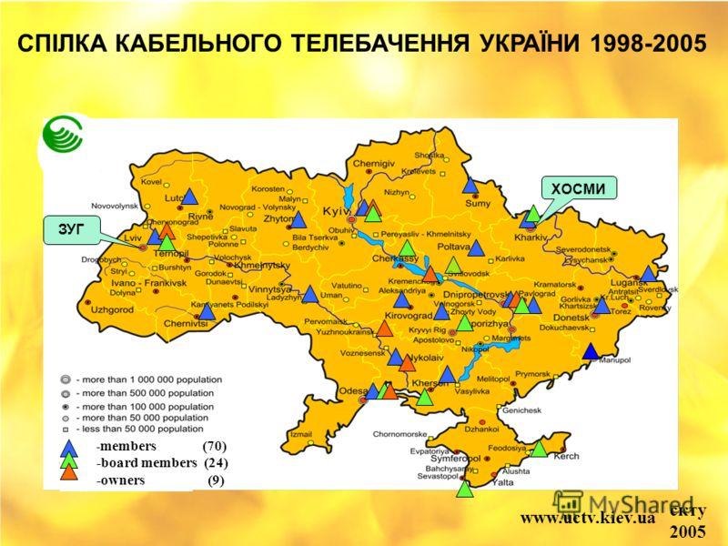 ЗУГ - members (70) -board members (24) -owners (9) ХОСМИ www.uctv.kiev.ua скту 2005 СПІЛКА КАБЕЛЬНОГО ТЕЛЕБАЧЕННЯ УКРАЇНИ 1998-2005