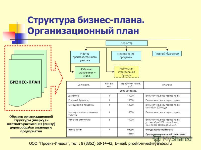 Бизнес План Менеджера По Продажам Образец - фото 8