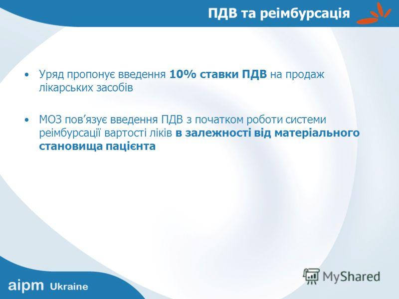 aipm Ukraine ПДВ та реімбурсація Уряд пропонує введення 10% ставки ПДВ на продаж лікарських засобів МОЗ повязує введення ПДВ з початком роботи системи реімбурсації вартості ліків в залежності від матеріального становища пацієнта