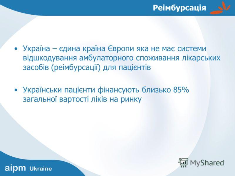 aipm Ukraine Реімбурсація Україна – єдина країна Європи яка не має системи відшкодування амбулаторного споживання лікарських засобів (реімбурсації) для пацієнтів Українськи пацієнти фінансують близько 85% загальної вартості ліків на ринку