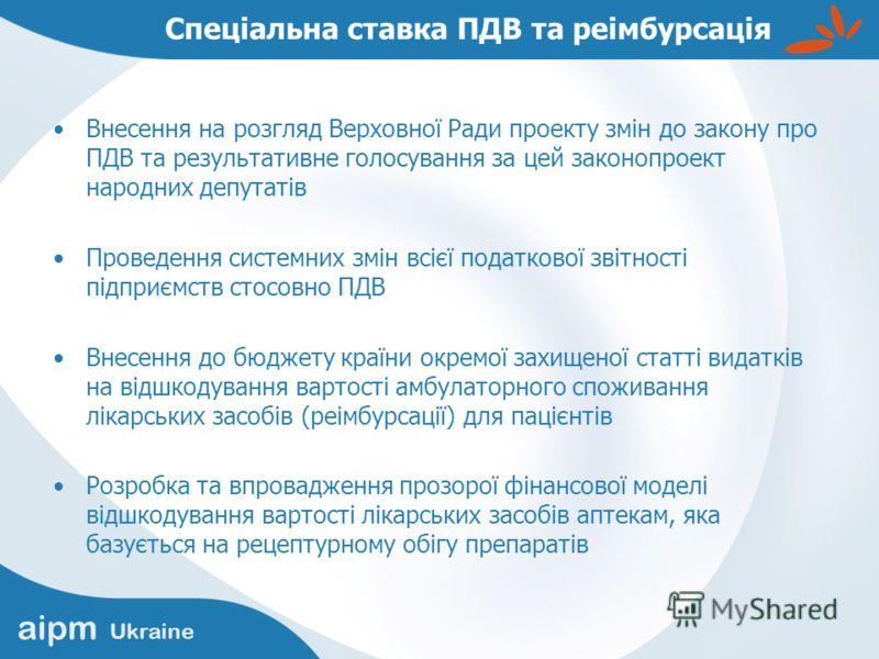 aipm Ukraine Спеціальна ставка ПДВ та реімбурсація Внесення на розгляд Верховної Ради проекту змін до закону про ПДВ та результативне голосування за цей законопроект народних депутатів Проведення системних змін всієї податкової звітності підприємств