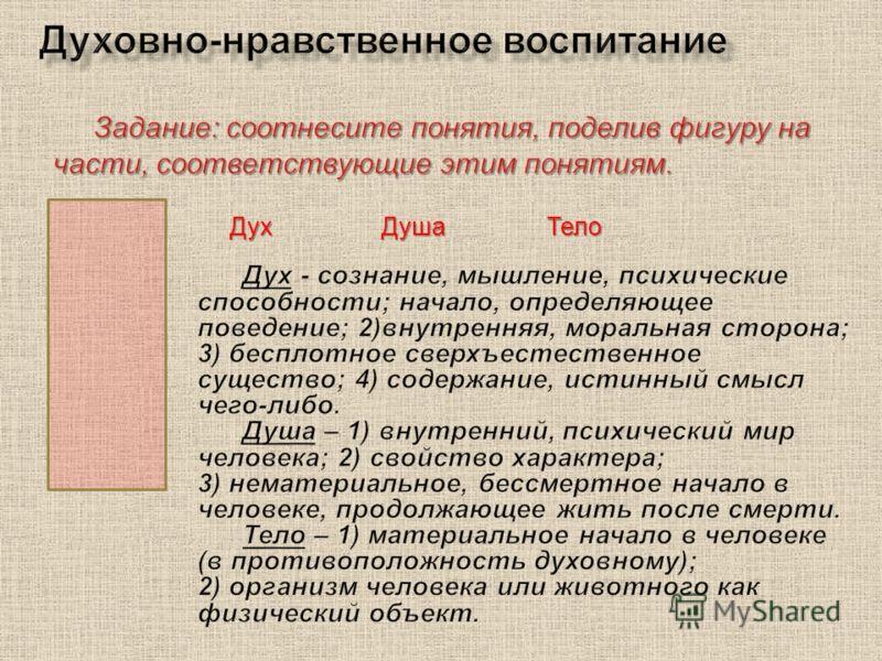 ТелоДухДуша