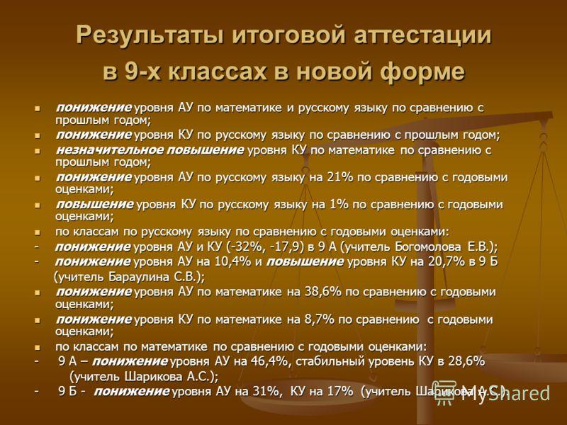 Результаты итоговой аттестации в 9-х классах в новой форме понижение уровня АУ по математике и русскому языку по сравнению с прошлым годом; понижение уровня АУ по математике и русскому языку по сравнению с прошлым годом; понижение уровня КУ по русско