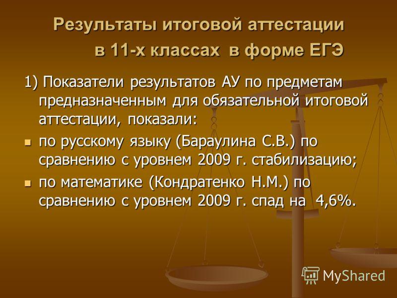 Результаты итоговой аттестации в 11-х классах в форме ЕГЭ 1) Показатели результатов АУ по предметам предназначенным для обязательной итоговой аттестации, показали: по русскому языку (Бараулина С.В.) по сравнению с уровнем 2009 г. стабилизацию; по рус