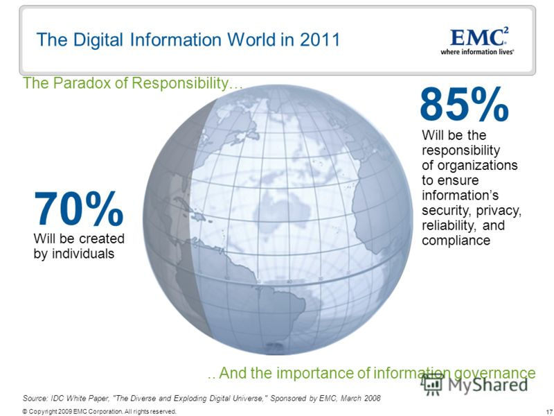 17 © Copyright 2009 EMC Corporation. All rights reserved. The Digital Information World in 2011 70% Will be created by individuals 85% Will be the responsibility of organizations to ensure informations security, privacy, reliability, and compliance T
