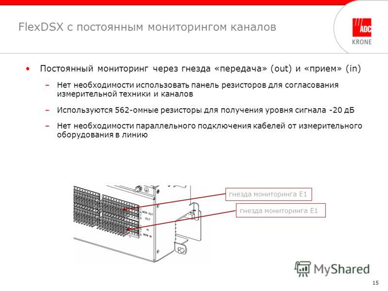 15 Постоянный мониторинг через гнезда «передача» (out) и «прием» (in) –Нет необходимости использовать панель резисторов для согласования измерительной техники и каналов –Используются 562-омные резисторы для получения уровня сигнала -20 дБ –Нет необхо