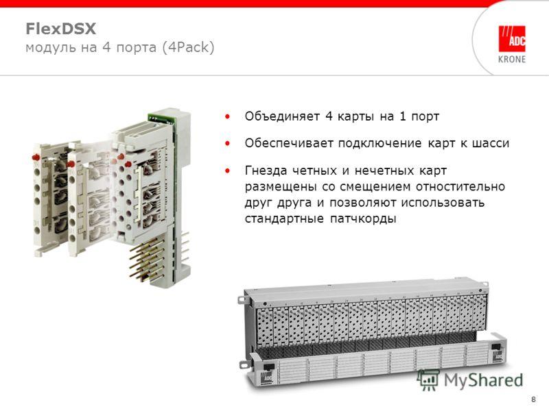 8 FlexDSX модуль на 4 порта (4Pack) Объединяет 4 карты на 1 порт Обеспечивает подключение карт к шасси Гнезда четных и нечетных карт размещены со смещением отностительно друг друга и позволяют использовать стандартные патчкорды
