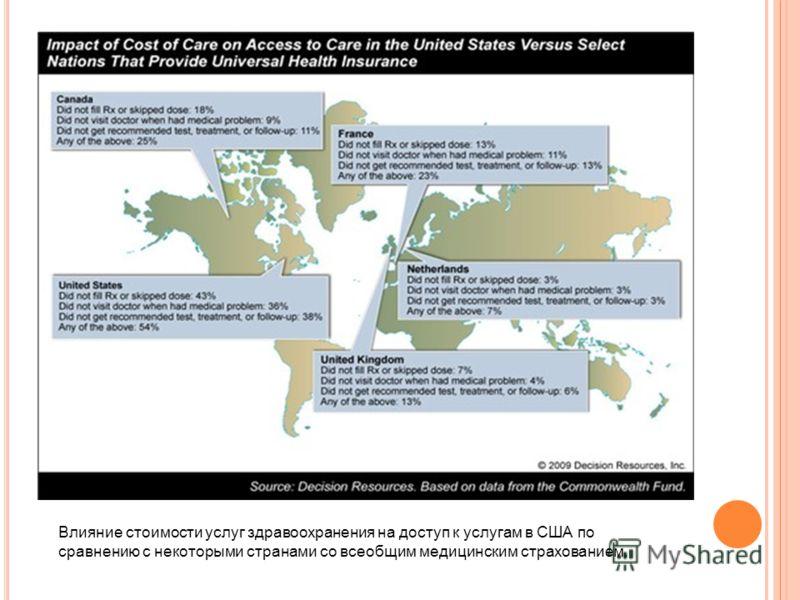Влияние стоимости услуг здравоохранения на доступ к услугам в США по сравнению с некоторыми странами со всеобщим медицинским страхованием.
