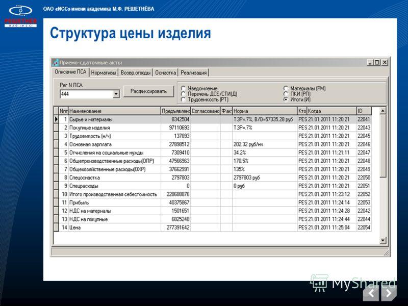 ОАО «ИСС» имени академика М.Ф. РЕШЕТНЁВА Структура цены изделия