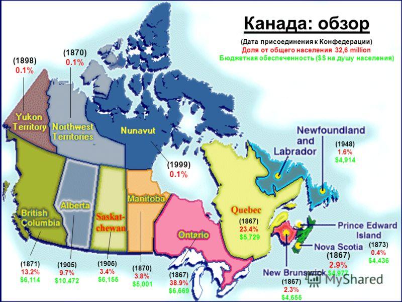 3 (1871) 13.2% $6,114 (1905) 9.7% $10,472 (1905) 3.4% $6,155 (1870) 3.8% $5,001 (1867) 38.9% $6,669 (1867) 23.4% $5,729 (1867) 2.3% $4,655 (1867) 2.9% $4,977 (1873) 0.4% $4,436 (1948) 1.6% $4,914 (1999) 0.1% (1870) 0.1% (1898) 0.1% Канада: обзор (Дат