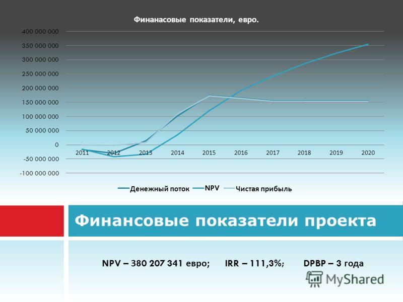 Финансовые показатели проекта NPV – 380 207 341 евро ; IRR – 111,3%; DPBP – 3 года