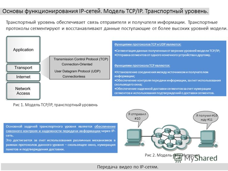 Основы функционирования IP-сетей. Модель TCP/IP. Транспортный уровень. Передача видео по IP-сетям. Транспортный уровень обеспечивает связь отправителя и получателя информации. Транспортные протоколы сегментируют и восстанавливают данные поступающие о