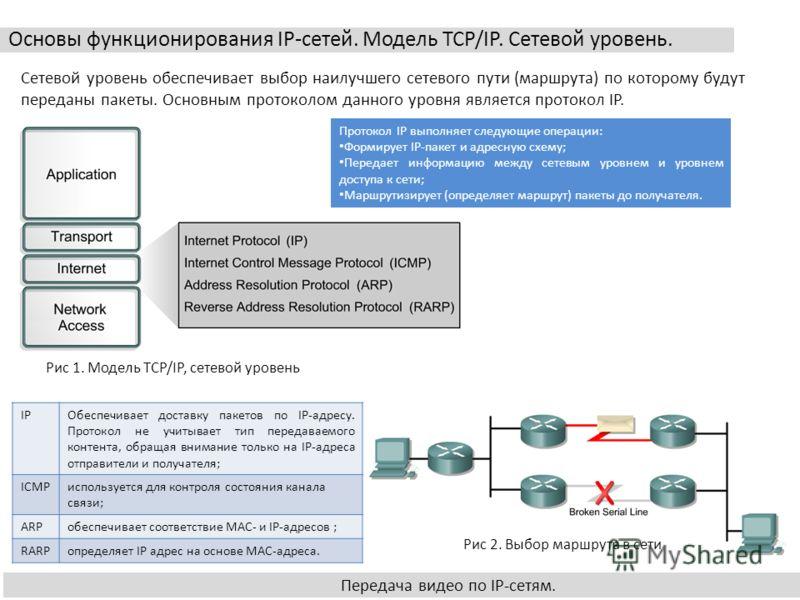 Основы функционирования IP-сетей. Передача видео по IP-сетям. Основы функционирования IP-сетей. Модель TCP/IP. Сетевой уровень. Передача видео по IP-сетям. Сетевой уровень обеспечивает выбор наилучшего сетевого пути (маршрута) по которому будут перед