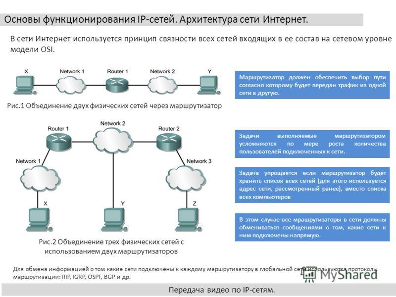 Основы функционирования IP-сетей. Архитектура сети Интернет. Передача видео по IP-сетям. В сети Интернет используется принцип связности всех сетей входящих в ее состав на сетевом уровне модели OSI. Рис.1 Объединение двух физических сетей через маршру