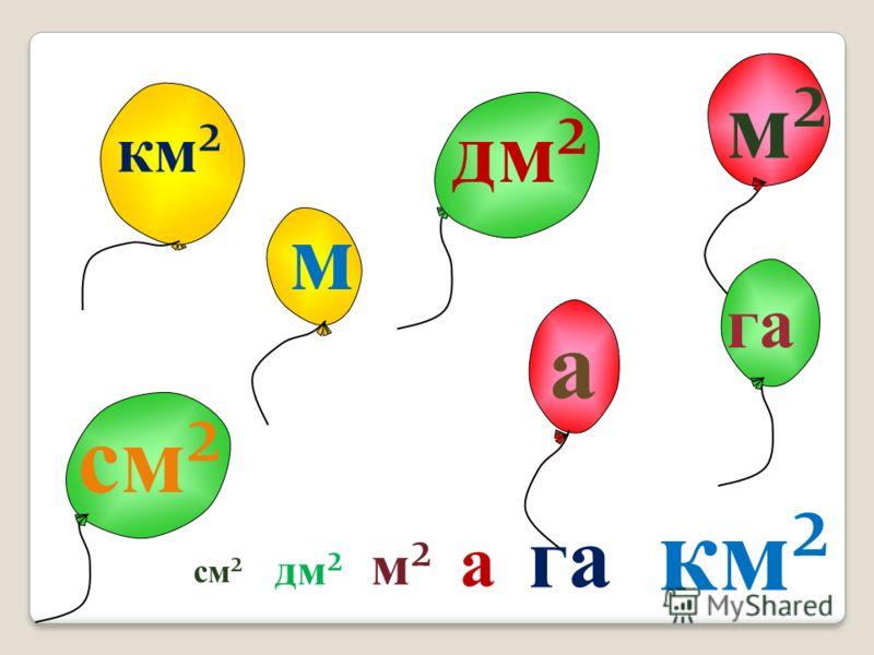 м²м² дм ² км ² м а га см ² дм ² м²м² а га км ²