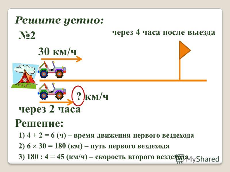 Решите устно: 2 30 км/ч через 2 часа ? км/ч через 4 часа после выезда Решение: 1) 4 + 2 = 6 (ч) – время движения первого вездехода 2) 6 30 = 180 (км) – путь первого вездехода 3) 180 : 4 = 45 (км/ч) – скорость второго вездехода