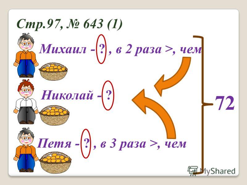 Стр.97, 643 (1) Михаил - ?, в 2 раза >, чем Николай - ? Петя - ?, в 3 раза >, чем 72
