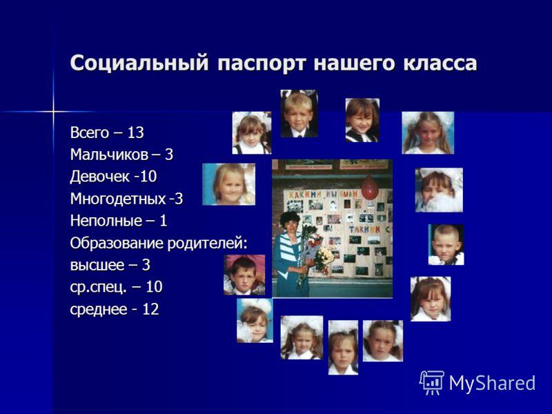Социальный паспорт нашего класса Всего – 13 Мальчиков – 3 Девочек -10 Многодетных -3 Неполные – 1 Образование родителей: высшее – 3 ср.спец. – 10 среднее - 12
