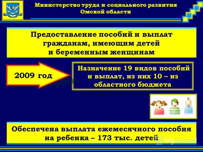 Company Logo Министерство труда и социального развития Омской области... Назначение 19 видов пособий и выплат, из них 10 – из областного бюджета.. Предоставление пособий и выплат гражданам, имеющим детей и беременным женщинам 2009 год Обеспечена выпл