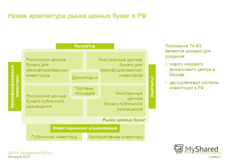 GIPS ® - внедрение в России 26 марта 2010