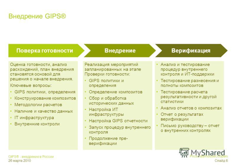 GIPS® - внедрение в России 26 марта 2010 PricewaterhouseCoopers Слайд 5 Справедливая стоимость Требование по регулярной переоценке активов на основе методологии справедливой стоимости в отсутствие рыночных данных Расширение портфелей за счет временно