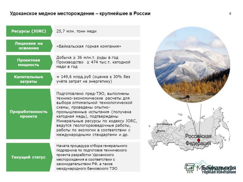 Удоканское медное месторождение – крупнейшее в России 4 Ресурсы (JORC) Лицензия на освоение Капитальные затраты Проектная мощность 25,7 млн. тонн меди «Байкальская горная компания» Добыча 36 млн.т. руды в год Производство 474 тыс.т. катодной меди в г