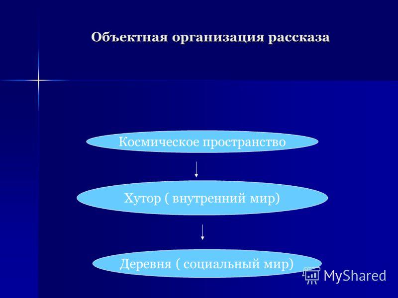 Объектная организация рассказа Космическое пространство Хутор ( внутренний мир) Деревня ( социальный мир)