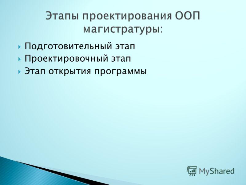 Подготовительный этап Проектировочный этап Этап открытия программы