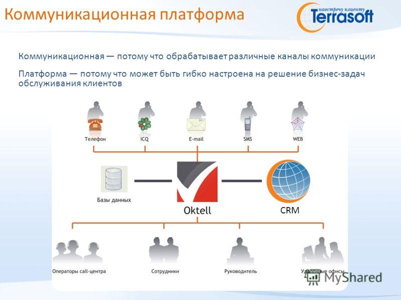 Коммуникационная потому что обрабатывает различные каналы коммуникации Платформа потому что может быть гибко настроена на решение бизнес-задач обслуживания клиентов Коммуникационная платформа CRM