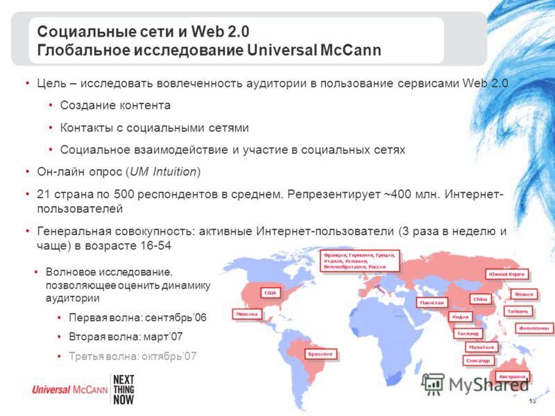 15 Цель – исследовать вовлеченность аудитории в пользование сервисами Web 2.0 Создание контента Контакты с социальными сетями Социальное взаимодействие и участие в социальных сетях Он-лайн опрос (UM Intuition) 21 страна по 500 респондентов в среднем.