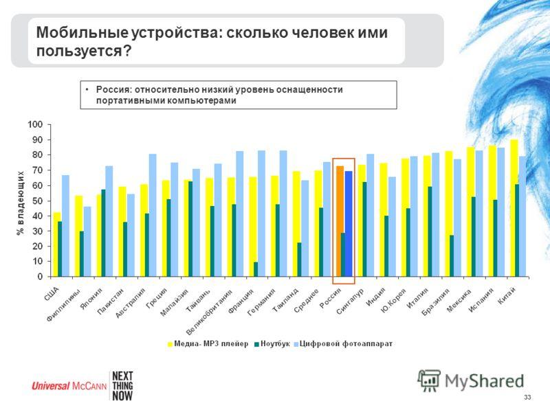 33 Мобильные устройства: сколько человек ими пользуется? Россия: относительно низкий уровень оснащенности портативными компьютерами