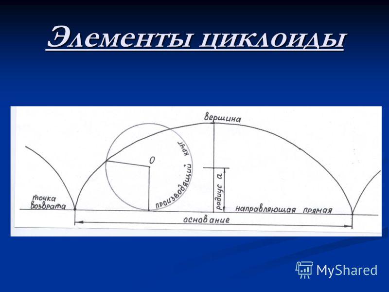 Элементы циклоиды