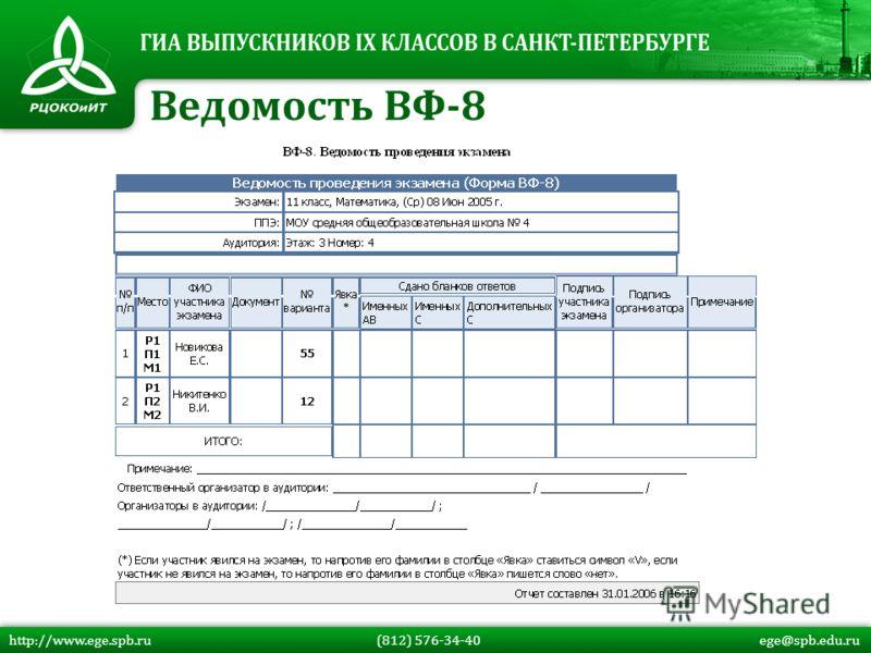 Ведомость ВФ-8 http://www.ege.spb.ru (812) 576-34-40 ege@spb.edu.ru