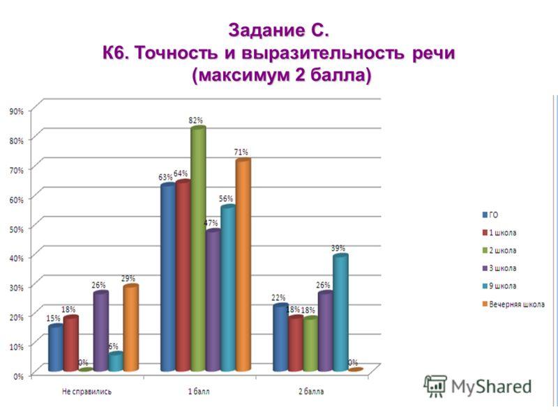 Задание С. К6. Точность и выразительность речи (максимум 2 балла)