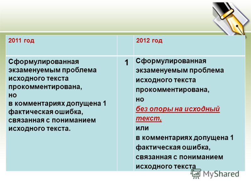 2011 год2012 год Сформулированная экзаменуемым проблема исходного текста прокомментирована, но в комментариях допущена 1 фактическая ошибка, связанная с пониманием исходного текста. 1 Сформулированная экзаменуемым проблема исходного текста прокоммент